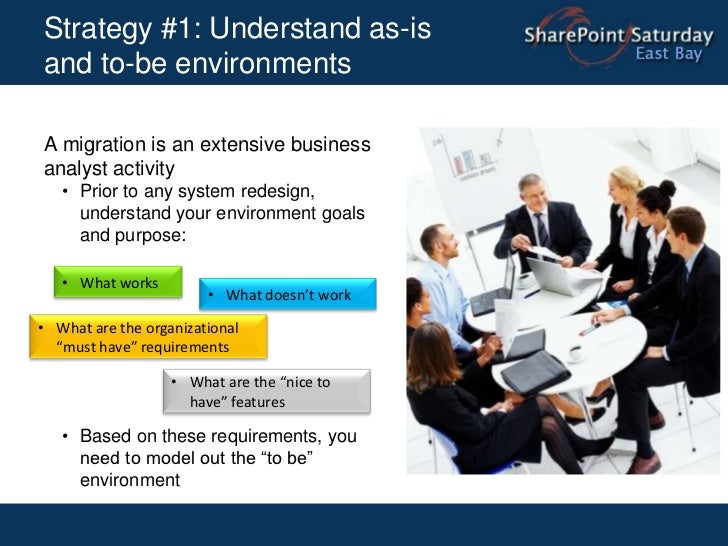 Strategy #1: Understand as-is and to-be environments<br />A migration is an extensive business analyst activity<br /><ul><...