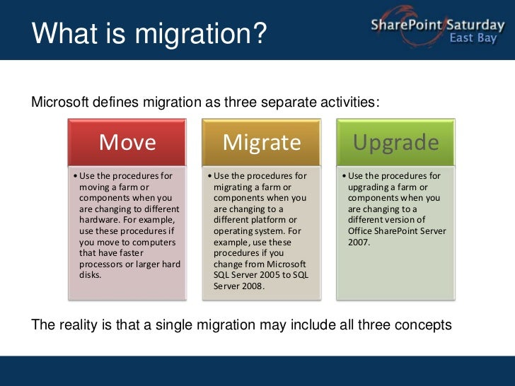 What is migration?<br />Microsoft defines migration as three separate activities:<br />The reality is that a single migrat...