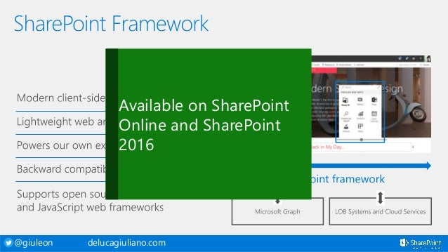 Building a real-time news feed and toast notifications on SharePoint …