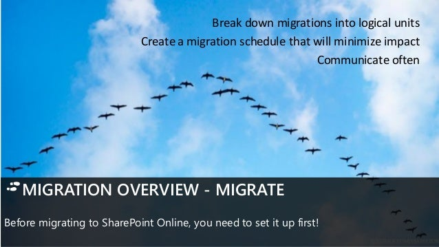 • Enable users to respond when they can MIGRATION OVERVIEW - MIGRATE Before migrating to SharePoint Online, you need to se...
