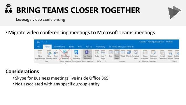 Increasing Project Efficiency using Microsoft Teams