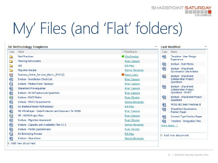 'My' Files (and 'Flat' folders)<br />