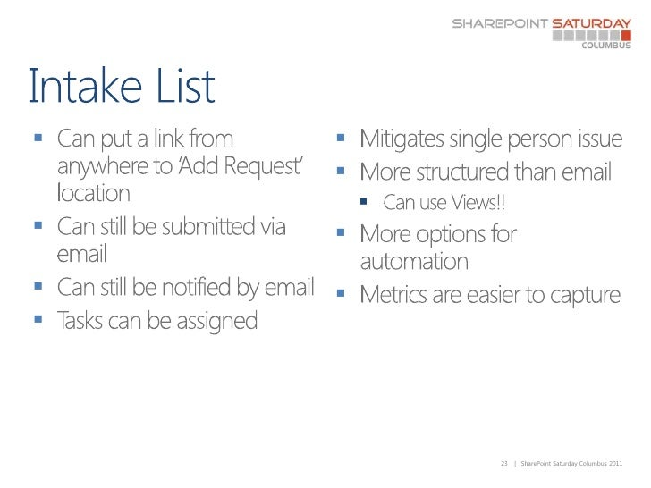 Intake List<br />Can put a link from anywhere to 'Add Request' location<br />Can still be submitted via email<br />Can sti...
