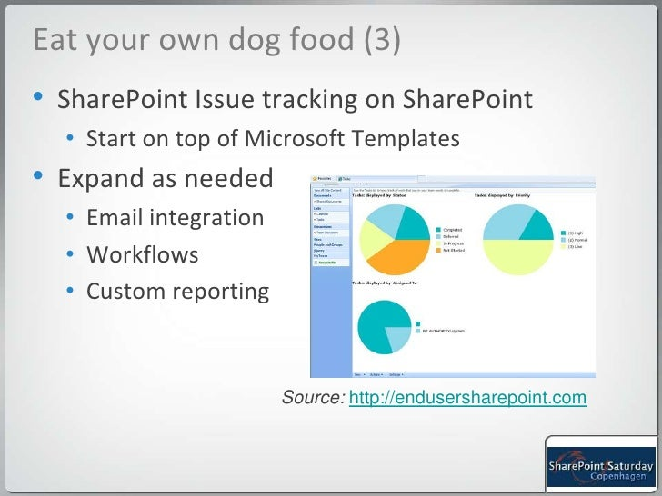 Best practices to boost your sharepoint implementation for Sharepoint issue tracking template