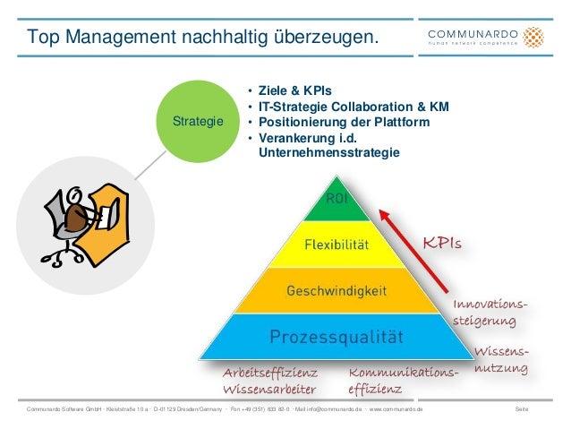 Top Management nachhaltig überzeugen.  Strategie  • • • •  Ziele & KPIs IT-Strategie Collaboration & KM Positionierung der...