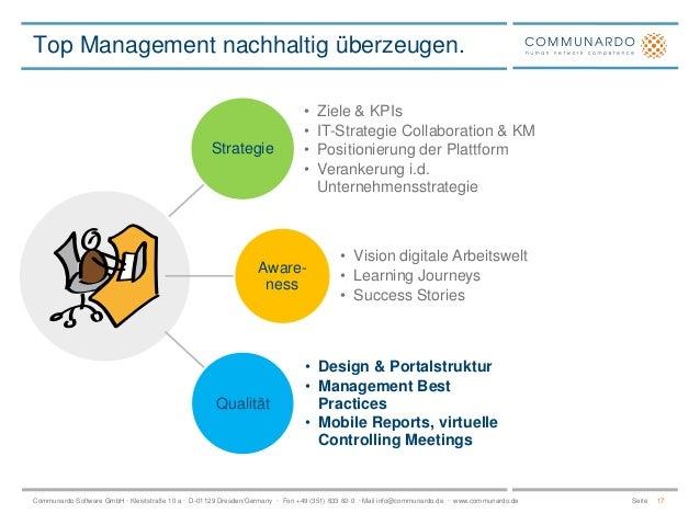 Top Management nachhaltig überzeugen.  Strategie  • • • •  Awareness  Qualität  Ziele & KPIs IT-Strategie Collaboration & ...