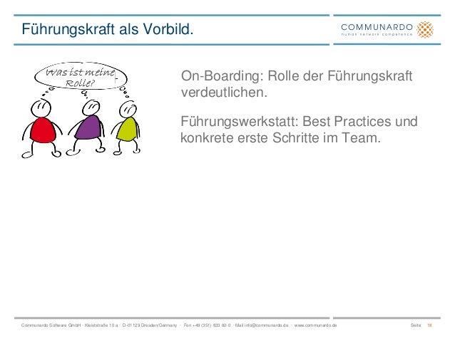 Führungskraft als Vorbild. On-Boarding: Rolle der Führungskraft verdeutlichen. Führungswerkstatt: Best Practices und konkr...