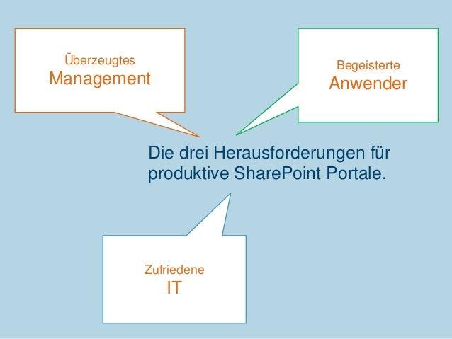 Überzeugtes  Begeisterte  Management  Anwender  Die drei Herausforderungen für produktive SharePoint Portale.  Zufriedene ...