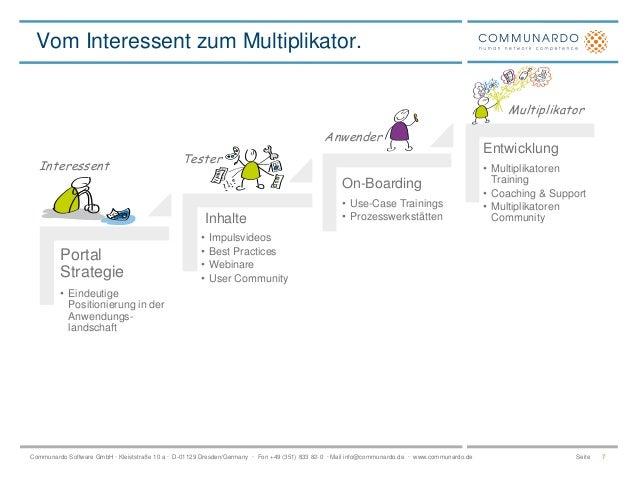 Vom Interessent zum Multiplikator. Multiplikator Anwender Interessent  Tester  On-Boarding Inhalte  Portal Strategie  • • ...