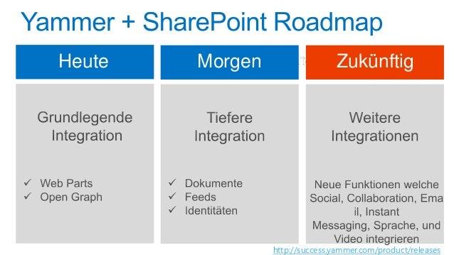 Team alias macht Kommunikation nachvollziehbar  Verbindet SharePoint und Exchange  Ordner verbindet Dokumente und Emails  ...