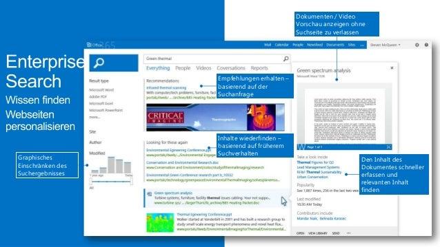 SPSD 2014 - Die moderne Art der Zusammenarbeit mit SharePoint und Yammer
