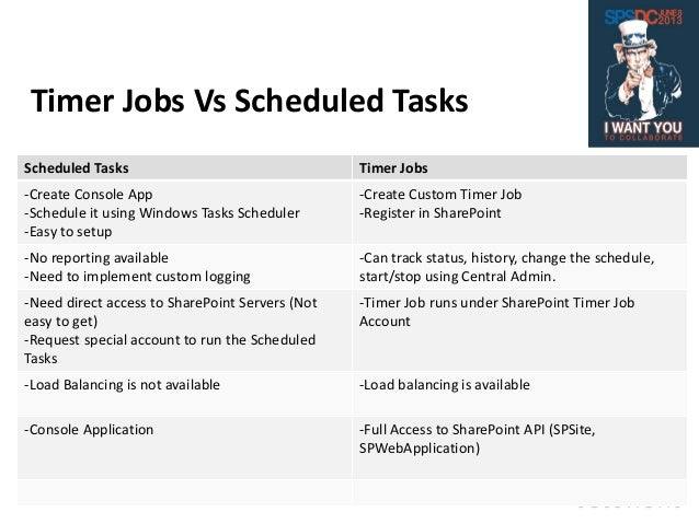 building a net console application for scheduled tasks