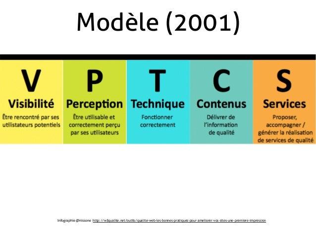 Et si la  qualité Web  était l'avenir  du SEO?