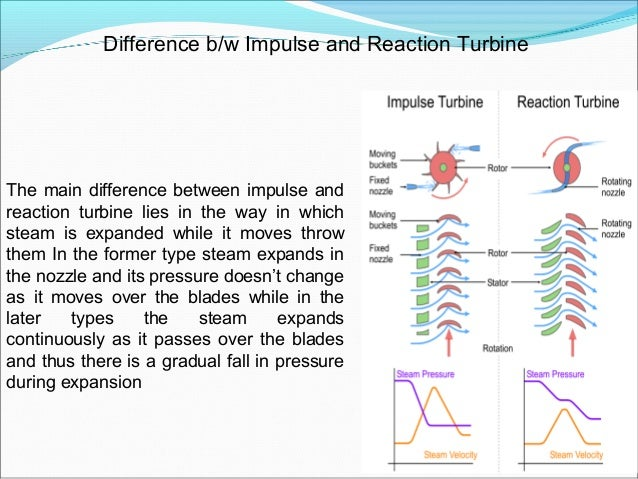 steam and gas turbine by r yadav pdf