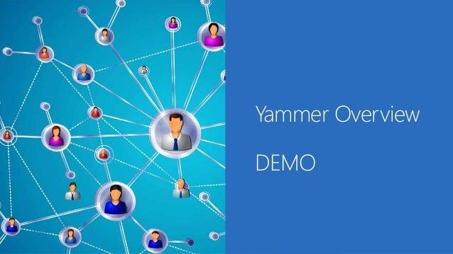 Yammer Conversations + App DEMO