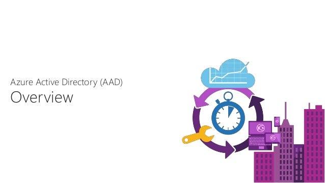 Azure AD: Enterprise-Grade Identity Provider For Your Applications Slide 3