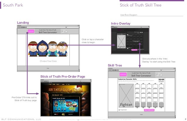 ux south park stick of truth game website