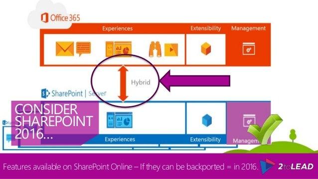office 365 sharepoint 2016