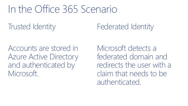 Spsnl18 exploring identity management options in office 365