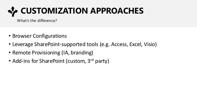 CUSTOMIZATION APPROACHES What's the difference? • Browser Configurations • Leverage SharePoint-supported tools (e.g. Acces...