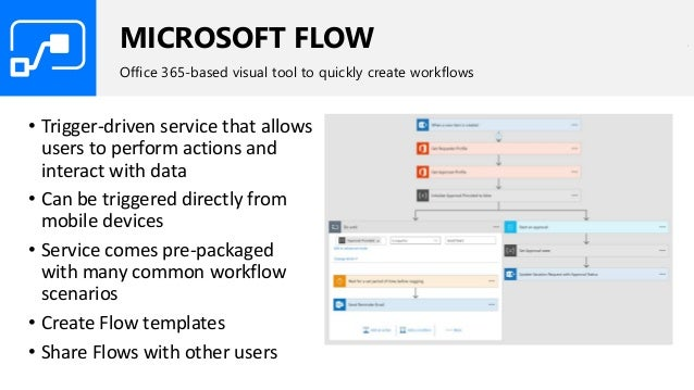 MICROSOFT FLOW Office 365-based visual tool to quickly create workflows • Trigger-driven service that allows users to perf...