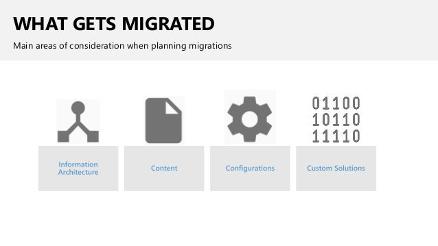 WHAT GETS MIGRATED Main areas of consideration when planning migrations