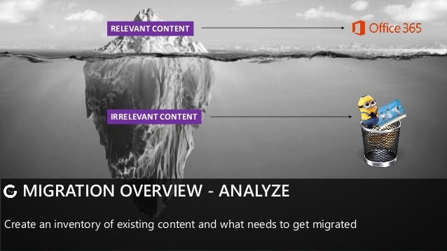Enable users to respond when they can MIGRATION OVERVIEW - ANALYZE Create an inventory of existing content and what needs ...