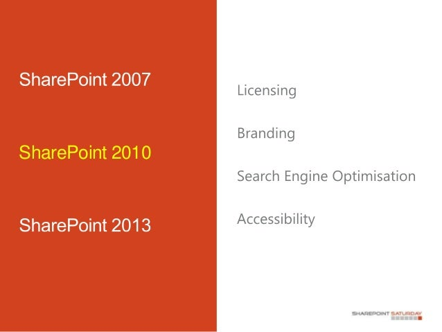 Building public facing websites on sharepoint 2013 for Sharepoint 2010 branding templates