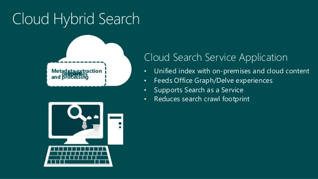 Succeeding With Hybrid Sharepoint Includes New Cloud Ssa