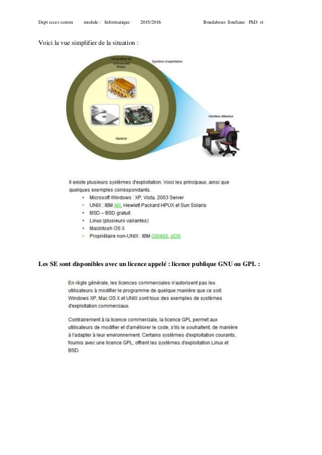 Dept scces comm module : Informatique 2015/2016 Boudabous Soufiane PhD st Voici la vue simplifier de la situation : Les SE...