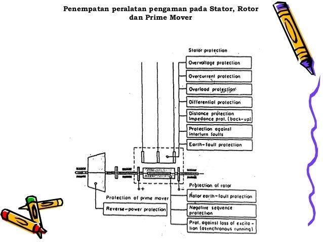 sptl 1