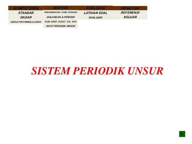 KOMPETENSI                    MATERI                  EVALUASI      PENUTUP     STANDAR             PERKEMBANGAN TABEL PER...