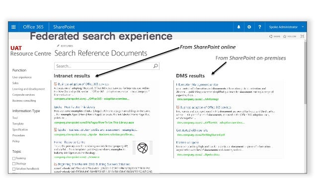 Sharepoint Hybrid Search What Is It Really