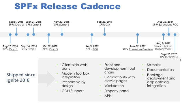 SPUnite17 Building Great Client Side Web Parts with SPFx