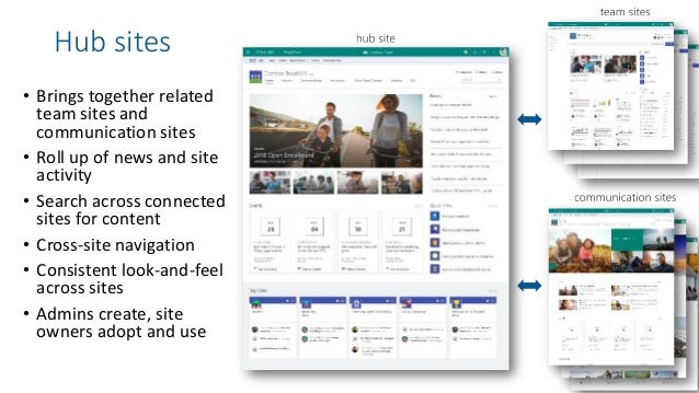 sharepoint 2013 cross site publishing overview part 1 microsoft