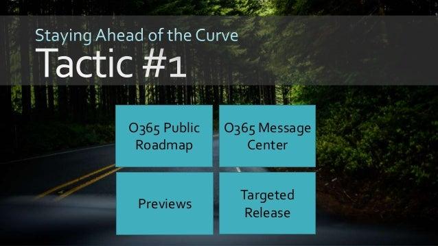 Previews Targeted Release O365 Message Center O365 Public Roadmap https://portal.office.com/adminportal/home