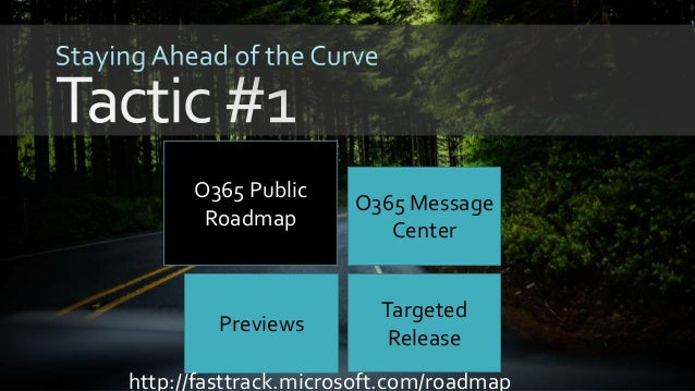 Previews Targeted Release O365 Public Roadmap O365 Message Center