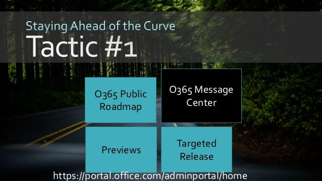 """Targeted Release O365 Public Roadmap O365 Message Center Previews Formerly """"First Release"""""""