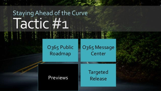 TheOffice365Advantages Collaboration tools Risk & Compliance Anywhere, anytime, any device Productivity Opportunities