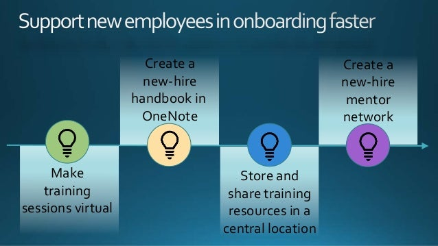 """""""How to use Delve"""" """"Become a OneNote super-hero"""" """"How to organize a Skype for Business meeting"""" """"Tips &Tricks in Outlook"""" ..."""