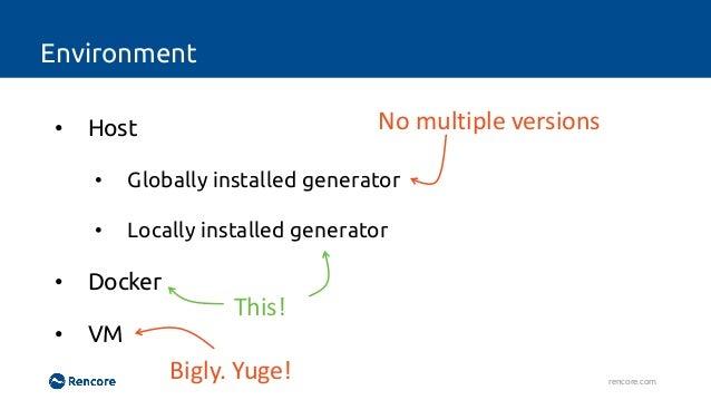 VSCode Setup rencore.com • Intellisense • Debugging • F5-experience