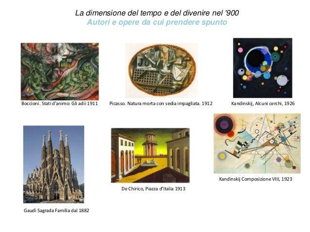La dimensione del tempo e del divenire nel '900 Autori e opere da cui prendere spunto Kandinskij Composizione VIII, 1923 K...