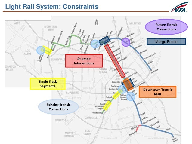 The Future of VTA Light Rail Presentation to SPUR San Jose Nov 12