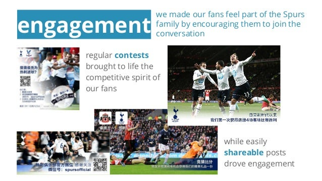 Tottenham hotspur case study