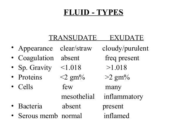 Sputum and body fluids, csf for bpmt