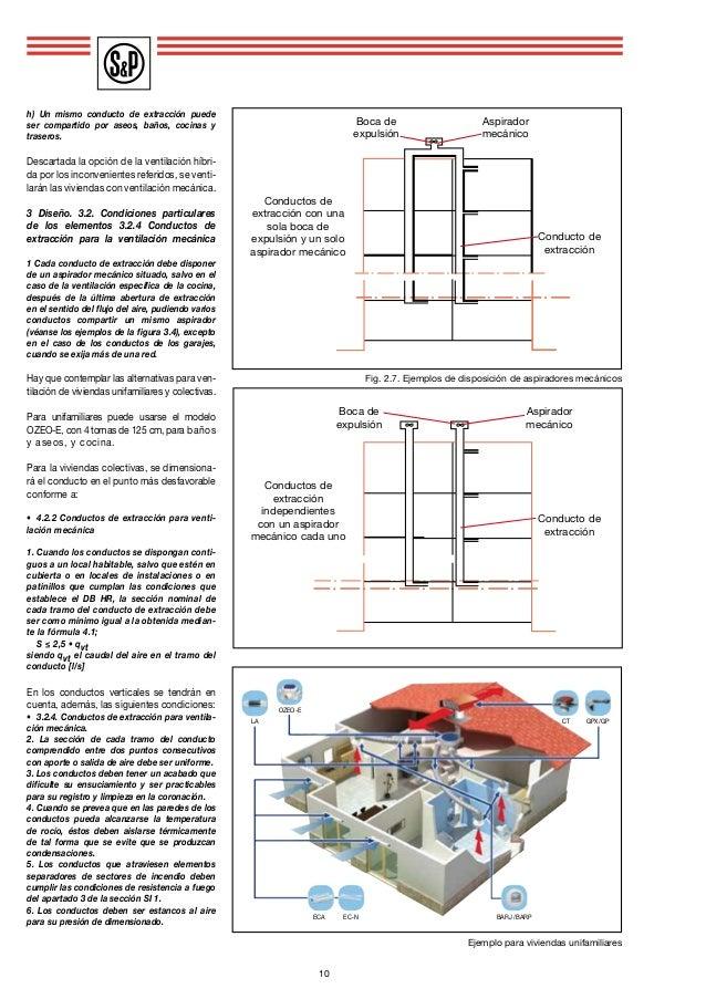 Sp ventilacion total - Ventilacion forzada banos ...