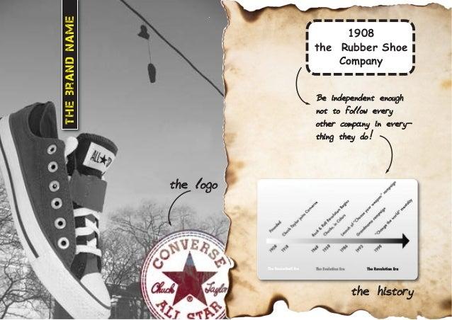 brand equity case study pdf