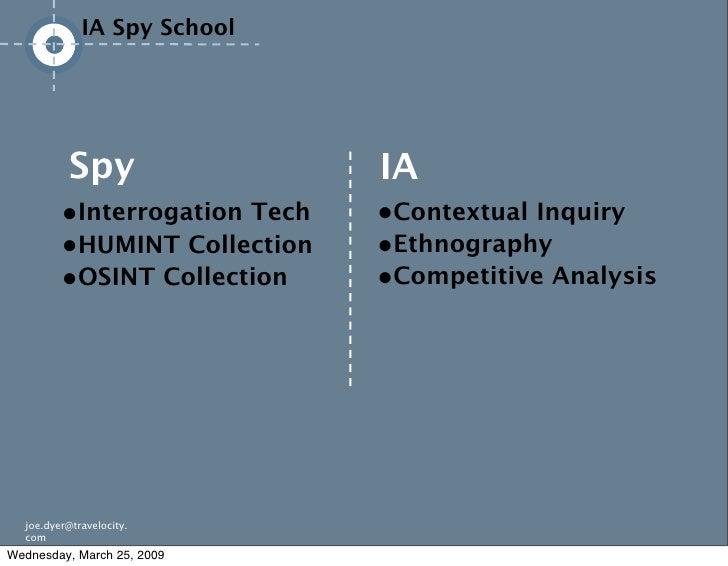 IA Spy School               Spy                               IA                                            ●Contextual In...