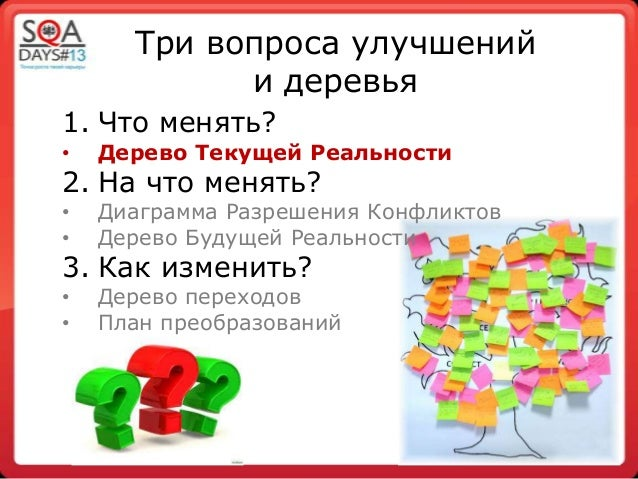1. Что менять?• Дерево Текущей Реальности2. На что менять?• Диаграмма Разрешения Конфликтов• Дерево Будущей Реальности3. К...