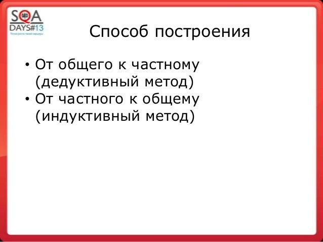 Способ построения• От общего к частному(дедуктивный метод)• От частного к общему(индуктивный метод)